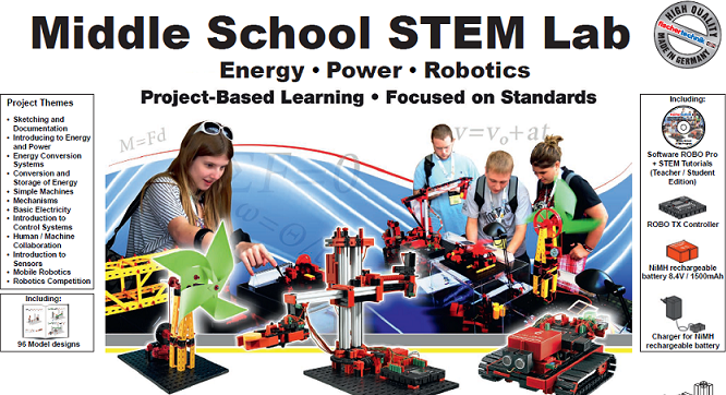 Middle-School-STEM-Lab